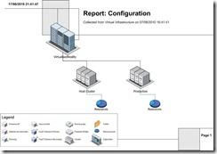 Configuration Report (Microsoft Visio)_8-17-2010