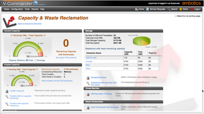 capacity_waste